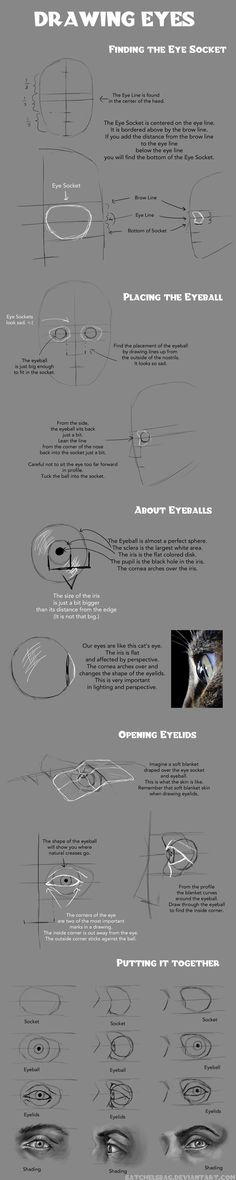 Drawing Eyes Tutorial by satchelsbag.deviantart.com on @deviantART