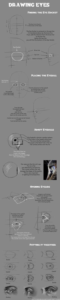 Drawing Eyes Tutorial by satchelsbag.deviantart.com on @deviantART