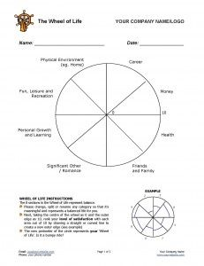 """Traditional """"Wheel of Life"""" Coaching Tool The """"Wheel of Life"""" is a powerful coaching tool - and can be used in many different ways!"""