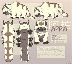 Avatar : Appa Reference Sheet by ~Nylak on deviantART