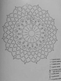 Mandala patron We are want to say thanks if you like to sh Crochet Mandala Pattern, Crochet Circles, Crochet Doily Patterns, Crochet Diagram, Crochet Chart, Crochet Doilies, Crochet Flowers, Crochet Stitches, Crochet Home