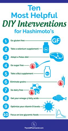 A few of the top 10 most helpful DIY Hashimoto's interventions according to my clients include going gluten free, taking selenium, and eliminating grains.