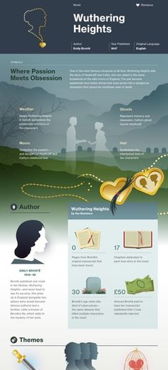 a literary analysis of the lovers in jane eyre by charlotte bronte A brilliant example of a literary classic is jane eyre by charlotte bronte this book is considered a classic because of all of these aspects firstly, the search for human consciousness is an aspect widely explored throughout jane eyre.