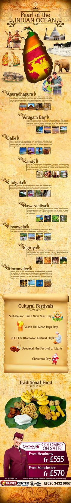 pearl-of-the-india-ocean-sri-lanka-travel-infographics_51665adf355c9.jpg (900×6300)