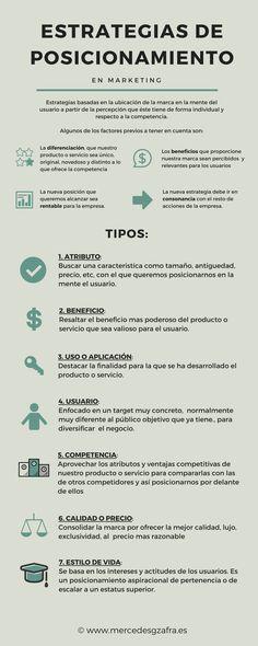 ¿Conoces las 7 principales estrategias de posicionamiento de #marca que puedes aplicar a tu negocio? #infografia #Marketing