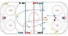 Ice Hockey Drills and Coaching Tips from The Coaches Site Flyers Hockey, Boston Bruins Hockey, Hockey Players, Chicago Blackhawks, Hockey Coach, Hockey Mom, Hockey Drills, Tyler Seguin, Philadelphia Flyers