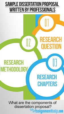 Thesis and Dissertation Information