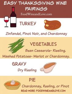 This listing of Easy Thanksgiving Wine Pairings includes everything that you need to know about pairing your wine on this special holiday! Spicy Recipes, Wine Recipes, Fruit Turkey, How Much Sugar, Sweet Wine, Wine Pairings, Beer Festival, Bean Casserole, Wine Parties