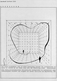 Bernhard Leitner - Soundcube - 1969 - creating a sound defined space - 64 speakers in a space allowing for sound to be shaped three dimensionally