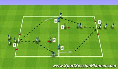 - Example Session: Passing & Receiving, Technical: Passing & Receiving , Advanced, + SAQ Practice, OrganisationPlayers at st Soccer Practice Plans, Soccer Games, Football Soccer, Soccer Ball, Soccer Passing Drills, Football Training Drills, Barcelona Training, Soccer Coaching, Colour