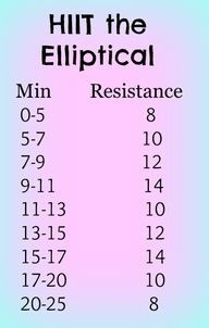 High Intensity Interval Elliptical workout that makes time fly....hopefully :)