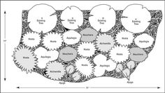 If you have a shade-filled area for planting, such as one beneath a group of trees, try a garden pl