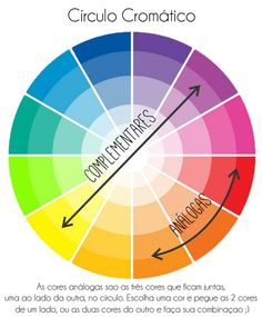 circulo cromatico analogas