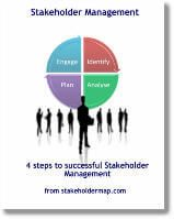 Example Of How To Conduct A Stakeholder Analysis  Engaging