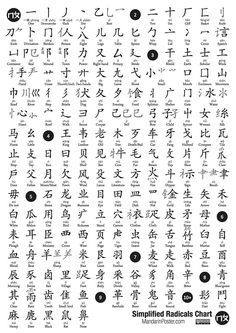 Simplified Chinese Radicals List – Free Printable Reference. #Mandarin #Chinese