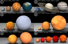 Image aldebaran antares arcturus astronomy betelgeuse comparison cosmos earth jupiter mars mercury mu_cephei neptune planets pollux rigel saturn sirius space star sun tagme uranus venus vv_cephei_a vy_canis_majoris Scale Of The Universe, Put Things Into Perspective, Light Year, Our Solar System, Big Star, Our Planet, Planet Earth, Small Planet, Science And Nature