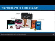 Più Bella Presentazione LiveSmart360