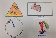 Seguimos aprendiendo mucho sobre las formas geométricas y en esta ocasión era el turno de la imaginación. Comenzamos la actividad en ...