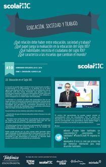 Relación educación, sociedad y trabajo LUIS BRETEL | Piktochart Infographic Editor
