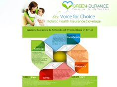 Only Green-Surance provides 5 kinds of coverage insuring your Voice for Choice in alternative treatment coverage and so much more! Don't miss your chance to enroll in this amazing coverage! Log on to;  mygreensurance.com
