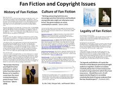 Fanfictions are fictional stories written by a fan of a certain specific artist, television show, or other specific medium. These fanfictions therefore have issues with copyright law because the authors are using characters, concepts, and ideas that belong to the specific fandom they are writing about. This comes from the use of non original characters, so more specified fandoms usually have more of an issue with this. Clicking will take you to a wikipedia page involving copyright and fan…