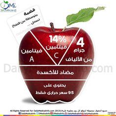 انفوجرافيك | كيف تغنيك تفاحة واحدة عن زيارة الطبيب | انفوجرافيك طبية | كل يوم معلومة طبية