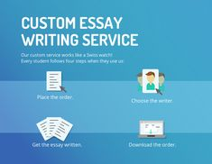 US Best Essays offers #cheapessaywriting service to reduce students' financial burden that can sometimes prevent them from getting writing quality essays on various subjects. http://www.us-bestessays.com/essay.php