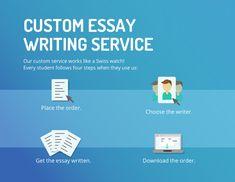 happy world emoji day essays writers co uk essays writers co  happy world emoji day essays writers co uk essays writers co uk