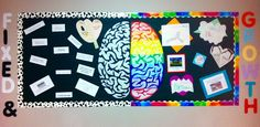 Mindset display w/student fixed & growth thoughts. Character Development, School Counseling, Growth Mindset, Gratitude, Classroom, Year 2, Teaching, Activities, Board Ideas