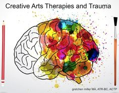 Creative Arts Therapies Week 2017 begins today! This week (March 12-18) is an an opportunity to celebrate and recognize the work of creative arts therapists...