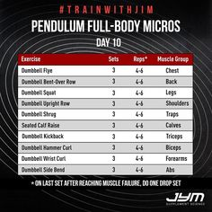 #HappyThanksgiving #JYMArmy !!! Weight gets HEAVY today in workout 10 of my #PendulumFullBodyMicros and reps swing down to 4-6 per set. Use the live link on my bio or the URL below to read how to use this technique and apply it to the workout here. I'll be doing this one right before my T-day feast to turn all that food into recovery nutrients! https://www.jimstoppani.com/training/pendulum-full-body-micros