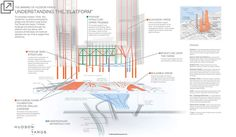 Building Hudson Yards - Constructing a 17 Million Square Foot Mixed Use Development   Hudson Yards