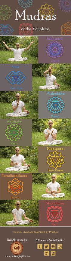 Mudras of the 7 chakras. #mudras #chakras #yoga