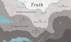 1 | Infographic: The Map Of Truth And Deception |