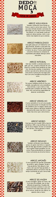 Tipos de arroz e suas propriedades. Gym Food, Cooking Ingredients, No Carb Diets, Food Hacks, Food Inspiration, Cooking Tips, Stevia, Helpful Hints, Food Porn