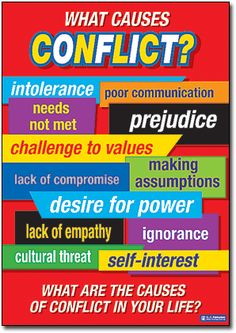 Causes of Conflict.  #Conflict #Resolution #Posters.  #PeerEducation #HealthAndWellness