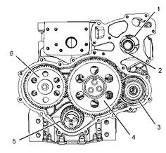 suspension hidraulica para autos - Buscar con Google