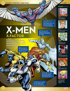 Marvel's X-Factor launched in 1986, featuring an eponymous team composed of the five original X-Men. In 1991, the founding members were incorporated back into the regular X-Men series, and X-Factor relaunched as a U.S. government-sponsored team incorporating many secondary characters from the X-Men mythos. The series was canceled in 1998.