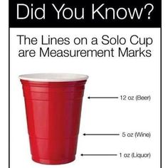 The Lines on a Solo Cup are Measurement Marks....