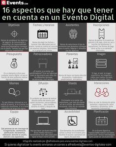 Organiza tu Evento Digital con eficacia: Aspectos Clave