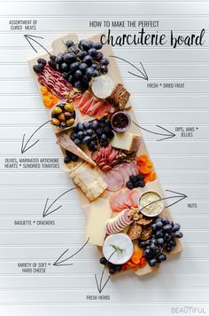 How to Create the Perfect Charcuterie Board + Free Plans - Birdy B. How to Create the Perfect Charcuterie Board + Free Plans – Source by birdypinteriumsite Plateau Charcuterie, Charcuterie And Cheese Board, Charcuterie Platter, Cheese Boards, Charcuterie Ideas, Antipasto Platter, Crudite Platter Ideas, Grazing Platter Ideas, Cheese Board Display