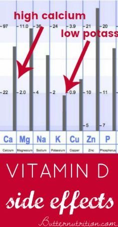 The hidden danger of vitamin D supplements (hint, if your thyroid is suffering you don't want to miss this post! Weight Loss Snacks, Weight Loss Smoothies, Fast Weight Loss, Lose Weight, Vitamin D Side Effects, High Calcium, Vitamin D Supplement, Speed Up Metabolism, Morning Habits