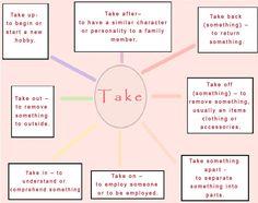 Phrasal Verbs with TAKE - learn English,phrasalverbs,english