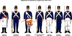 Portuguese Infantry 1807-1814