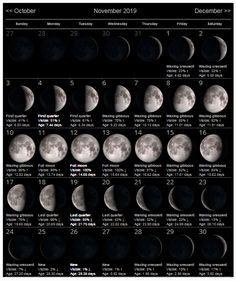 July 2019 Moon Phases Calendar: July 2019 Moon Phases Calendar – New Moon and Full Moon Calendar, July 2019 Moon Calendar Template, July 2019 Lunar Calendar New Moon Calendar, Calendar For April, Roman Calendar, 2019 Calendar, Full Moon August, Moon Stages, Full Moon Phases, Moon Date, Moon Spells