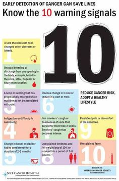 Know the top 10 cancer warning signs.  Clean living reduces risk factors!   www.nutraphoria.com