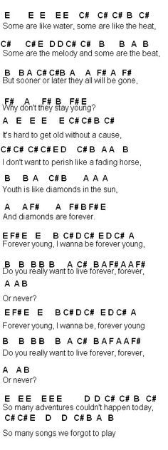 one direction sheet music flute | Flute Sheet Music: Forever Young