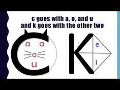 Spelling Rule for C v. K