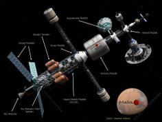 Mars One Ship - Pics about space