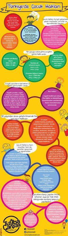 Türkiye'de Çocuk ve Çocuk Hakları [İnfografik]